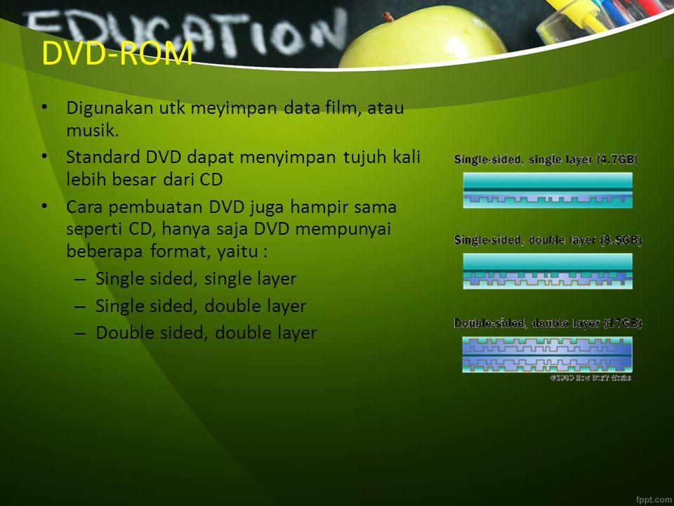 DVD-ROM Digunakan utk meyimpan data film, atau musik. Standard DVD dapat menyimpan tujuh kali lebih besar dari CD Cara pembuatan DVD juga hampir sama