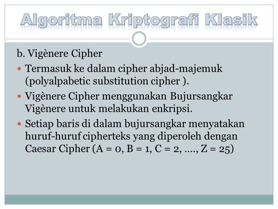 b. Vigènere Cipher Termasuk ke dalam cipher abjad-majemuk (polyalpabetic substitution cipher ).