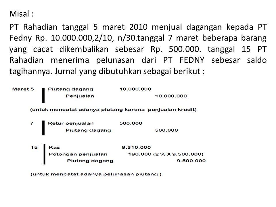 Misal : PT Rahadian tanggal 5 maret 2010 menjual dagangan kepada PT Fedny Rp. 10.000.000,2/10, n/30.tanggal 7 maret beberapa barang yang cacat dikemba
