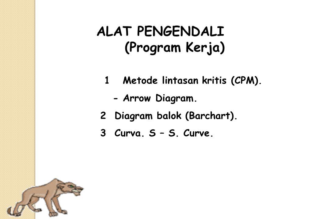 1 Metode lintasan kritis (CPM). - Arrow Diagram. 2 Diagram balok (Barchart). 3 Curva. S – S. Curve. ALAT PENGENDALI (Program Kerja)