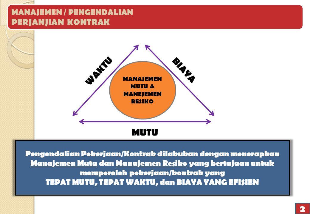 WAKTU BIAYA MUTU MANAJEMEN MUTU & MANEJEMEN RESIKO Pengendalian Pekerjaan/Kontrak dilakukan dengan menerapkan Manajemen Mutu dan Manajemen Resiko yang