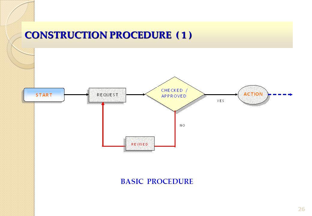 26 CONSTRUCTION PROCEDURE ( 1 ) BASIC PROCEDURE