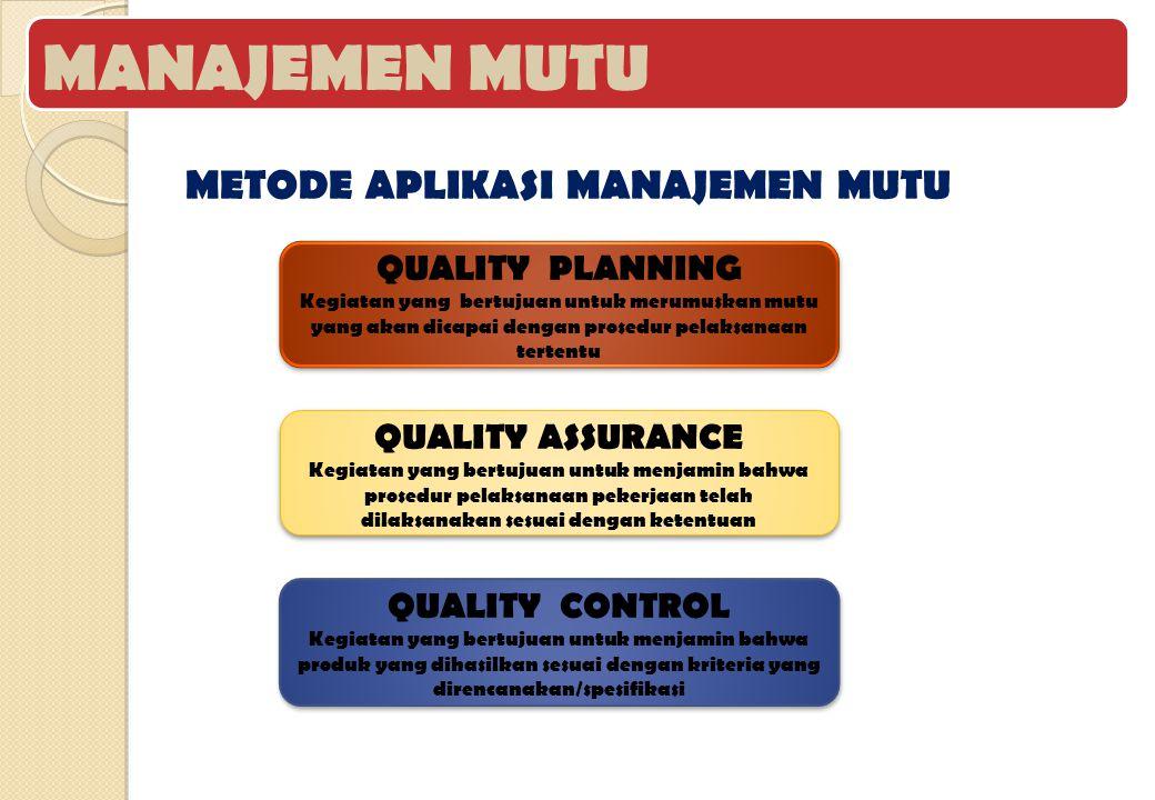 QUALITY PLANNING Kegiatan yang bertujuan untuk merumuskan mutu yang akan dicapai dengan prosedur pelaksanaan tertentu QUALITY PLANNING Kegiatan yang bertujuan untuk merumuskan mutu yang akan dicapai dengan prosedur pelaksanaan tertentu QUALITY ASSURANCE Kegiatan yang bertujuan untuk menjamin bahwa prosedur pelaksanaan pekerjaan telah dilaksanakan sesuai dengan ketentuan QUALITY ASSURANCE Kegiatan yang bertujuan untuk menjamin bahwa prosedur pelaksanaan pekerjaan telah dilaksanakan sesuai dengan ketentuan QUALITY CONTROL Kegiatan yang bertujuan untuk menjamin bahwa produk yang dihasilkan sesuai dengan kriteria yang direncanakan/spesifikasi QUALITY CONTROL Kegiatan yang bertujuan untuk menjamin bahwa produk yang dihasilkan sesuai dengan kriteria yang direncanakan/spesifikasi METODE APLIKASI MANAJEMEN MUTU MANAJEMEN MUTU