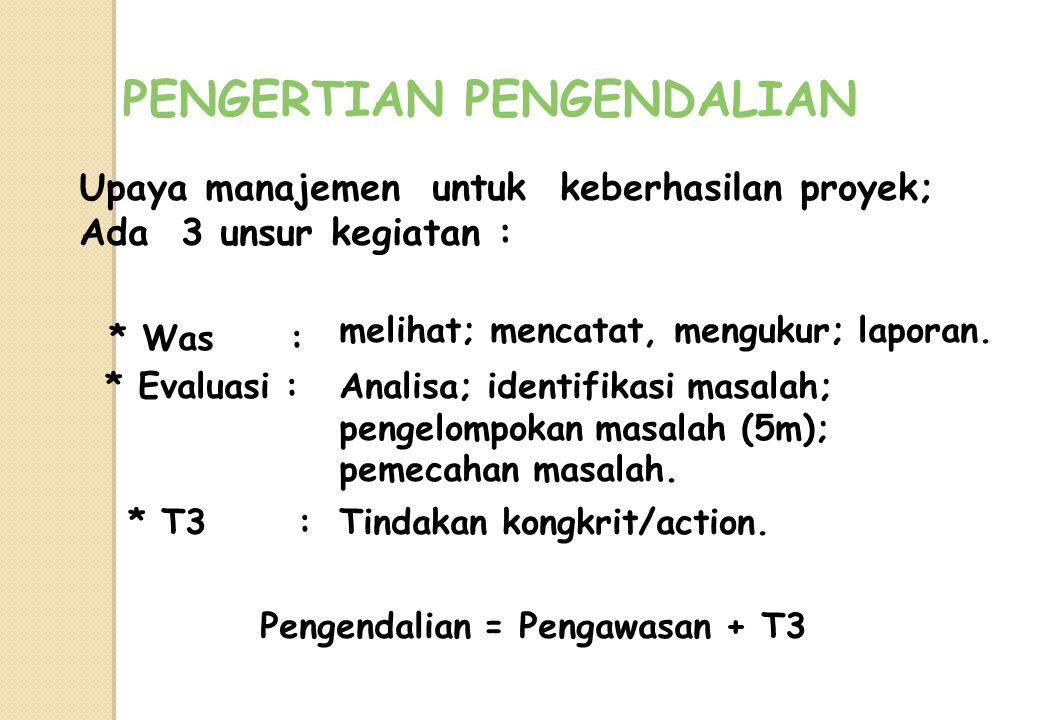 27 CONSTRUCTION PROCEDURE ( 2 )