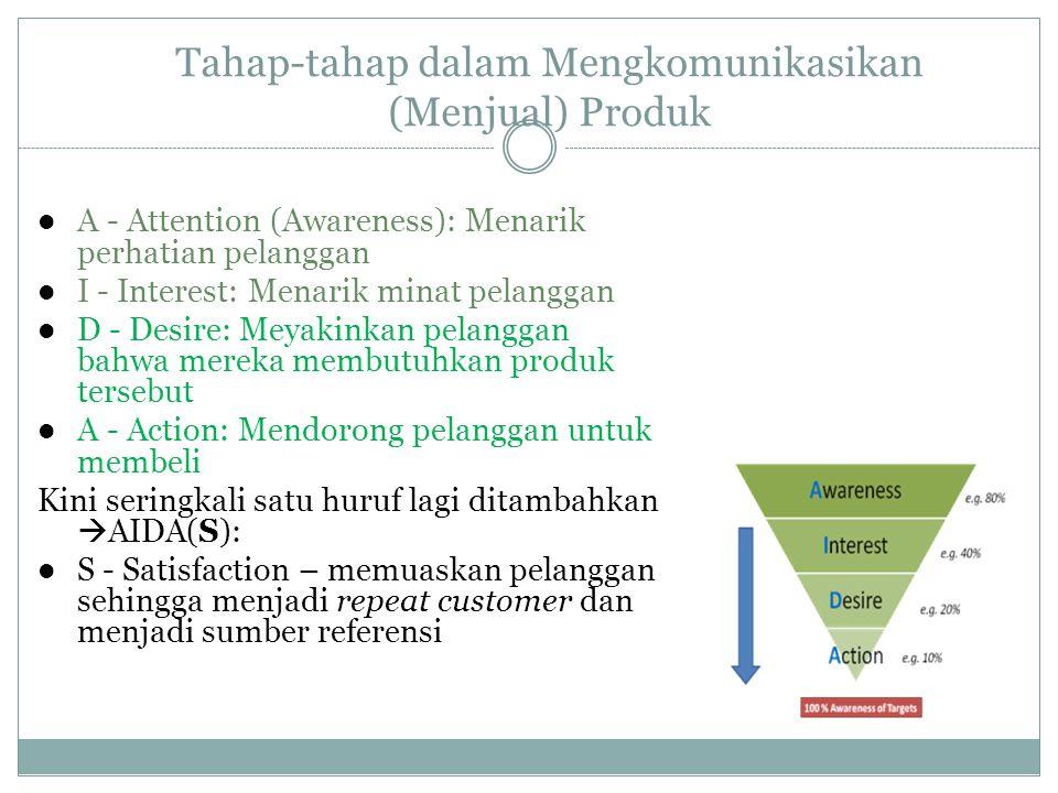 Tahap-tahap dalam Mengkomunikasikan (Menjual) Produk A - Attention (Awareness): Menarik perhatian pelanggan I - Interest: Menarik minat pelanggan D -