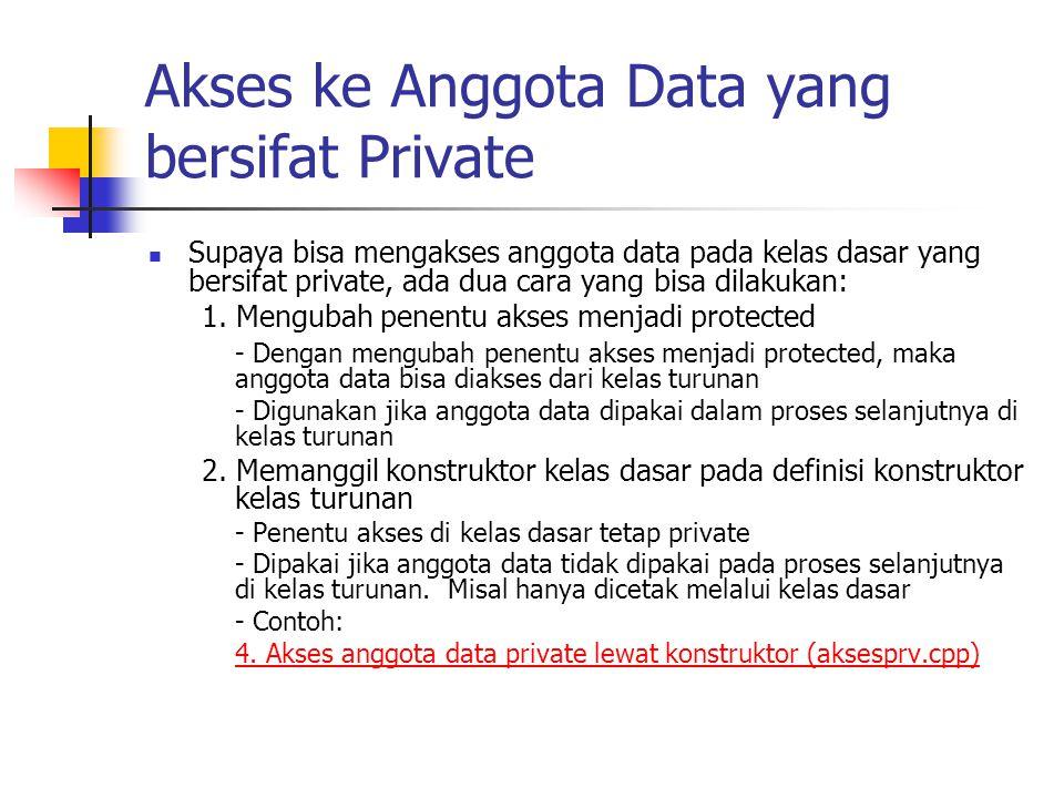Akses ke Anggota Data yang bersifat Private Supaya bisa mengakses anggota data pada kelas dasar yang bersifat private, ada dua cara yang bisa dilakuka