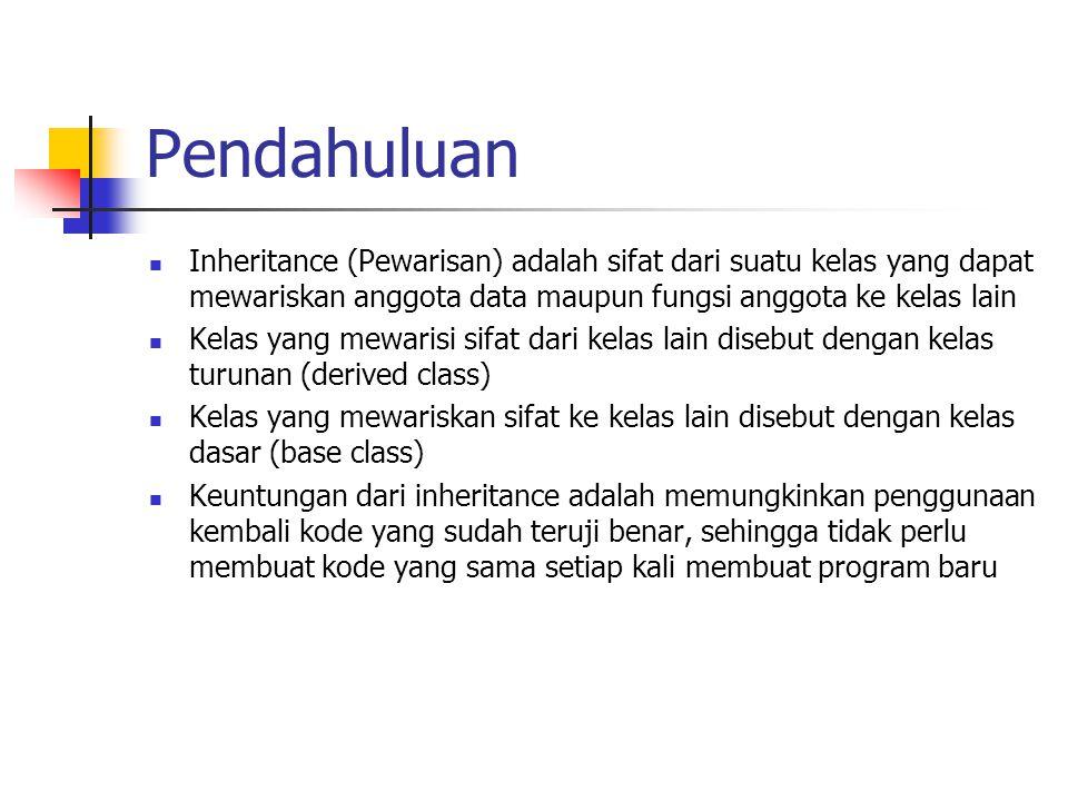 Pendahuluan Inheritance (Pewarisan) adalah sifat dari suatu kelas yang dapat mewariskan anggota data maupun fungsi anggota ke kelas lain Kelas yang me