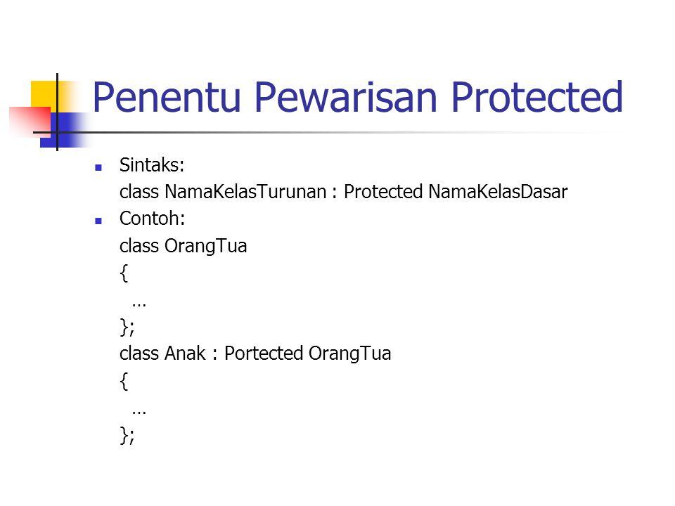 Penentu Pewarisan Protected Sintaks: class NamaKelasTurunan : Protected NamaKelasDasar Contoh: class OrangTua { … }; class Anak : Portected OrangTua {