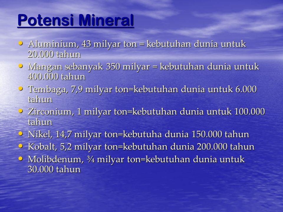 Potensi Mineral Aluminium, 43 milyar ton = kebutuhan dunia untuk 20.000 tahun Aluminium, 43 milyar ton = kebutuhan dunia untuk 20.000 tahun Mangan seb