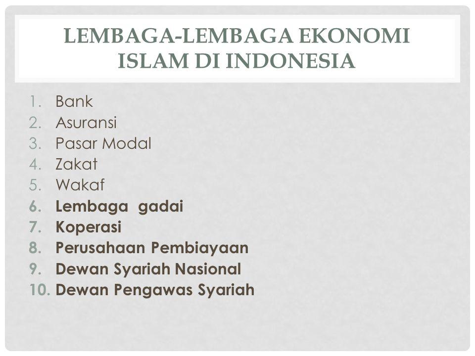 CONT'D Lokakarya Ulama tentang Reksadana Syariah tanggal 29-30 Juli 1997 merekomendasikan pendirian lembaga sebagai wadah kebutuhan praktisi ekonomi syariah MUI, melalui SK MUI No.