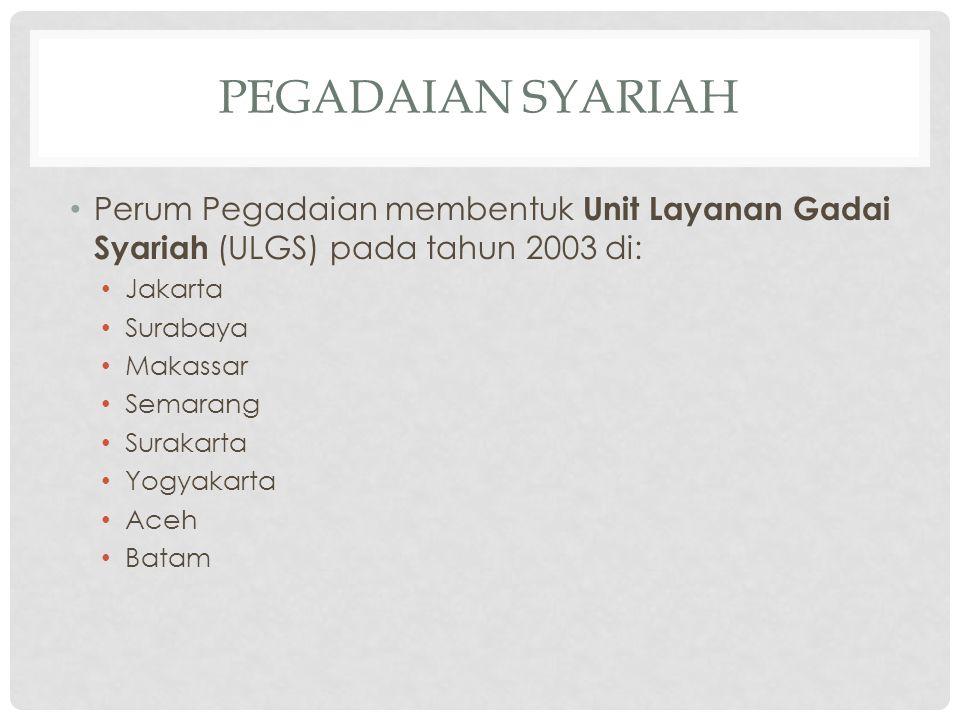 X. DEWAN PENGAWAS SYARIAH