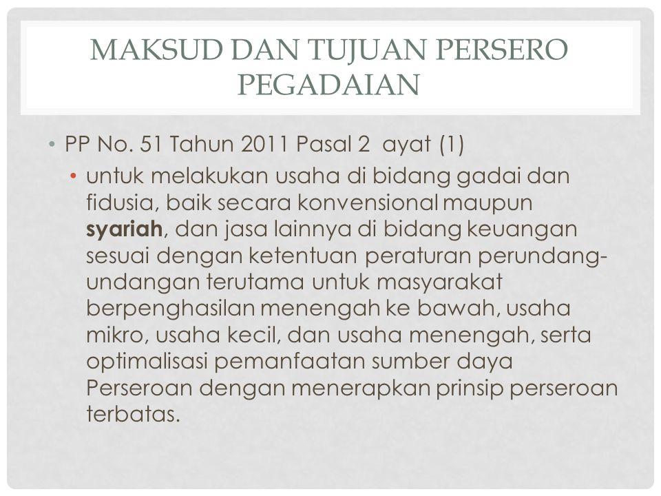 DASAR PEMBENTUKAN DPS 1.PP No.72 Th.