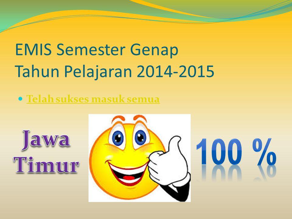 Evaluasi Emis Semester Genap Tahun Pelajaran 2014/2015