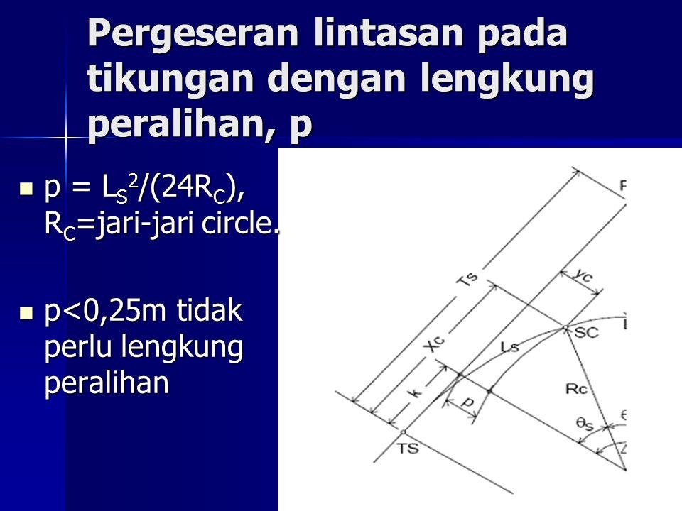 Pergeseran lintasan pada tikungan dengan lengkung peralihan, p p = L S 2 /(24R C ), R C =jari-jari circle. p = L S 2 /(24R C ), R C =jari-jari circle.