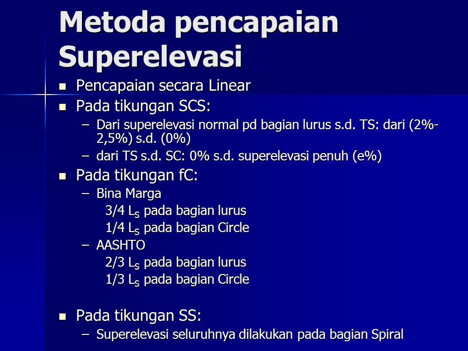 Metoda pencapaian Superelevasi Pencapaian secara Linear Pencapaian secara Linear Pada tikungan SCS: Pada tikungan SCS: –Dari superelevasi normal pd bagian lurus s.d.