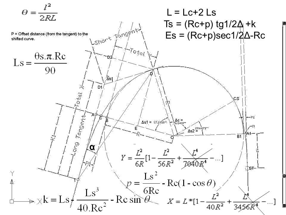 L = Lc+2 Ls Ts = (Rc+p) tg1/2Δ +k Es = (Rc+p)sec1/2Δ-Rc