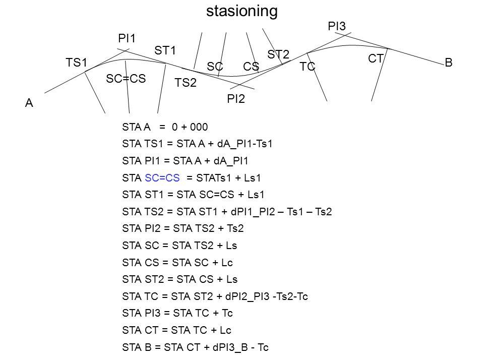 stasioning PI1 PI2 PI3 TS1 ST1 TS2 SCCS ST2 SC=CS TC CT A B STA A = 0 + 000 STA TS1 = STA A + dA_PI1-Ts1 STA PI1 = STA A + dA_PI1 STA SC=CS = STATs1 + Ls1 STA ST1 = STA SC=CS + Ls1 STA TS2 = STA ST1 + dPI1_PI2 – Ts1 – Ts2 STA PI2 = STA TS2 + Ts2 STA SC = STA TS2 + Ls STA CS = STA SC + Lc STA ST2 = STA CS + Ls STA TC = STA ST2 + dPI2_PI3 -Ts2-Tc STA PI3 = STA TC + Tc STA CT = STA TC + Lc STA B = STA CT + dPI3_B - Tc
