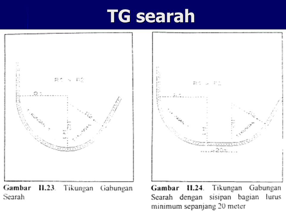 TG searah