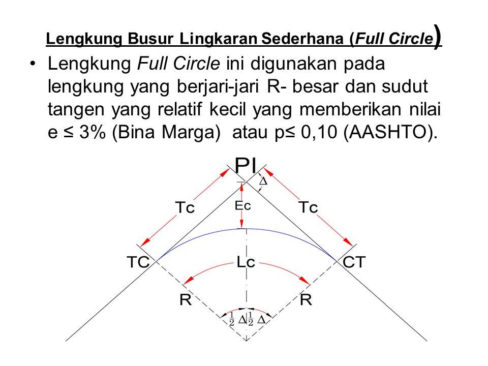 Lengkung Busur Lingkaran Sederhana (Full Circle ) Lengkung Full Circle ini digunakan pada lengkung yang berjari-jari R- besar dan sudut tangen yang relatif kecil yang memberikan nilai e ≤ 3% (Bina Marga) atau p≤ 0,10 (AASHTO).