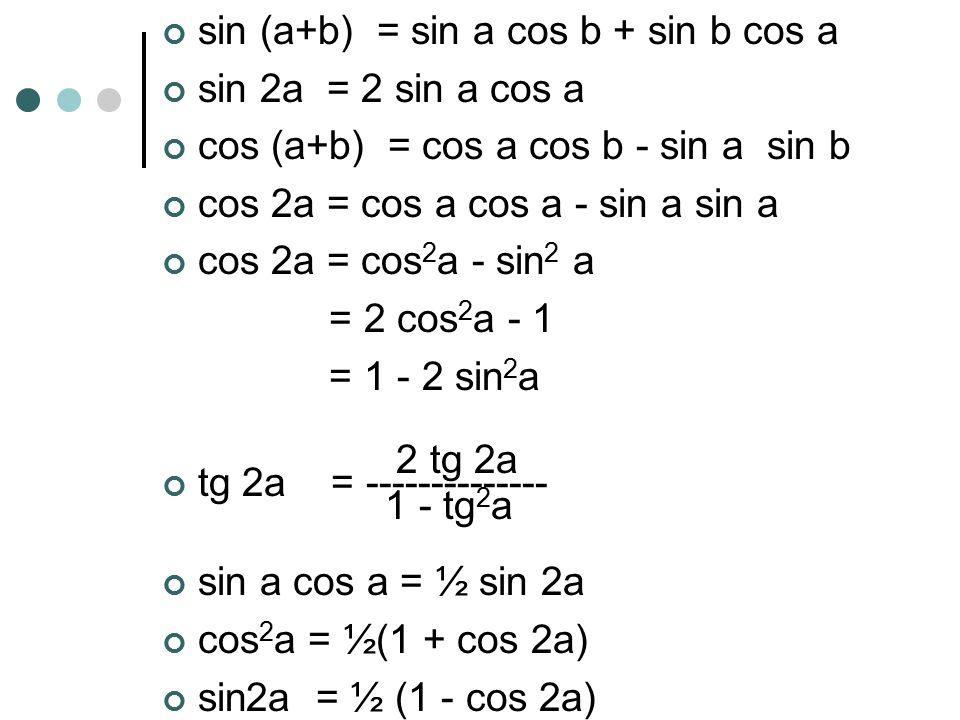 sin (a+b) = sin a cos b + sin b cos a sin 2a = 2 sin a cos a cos (a+b) = cos a cos b - sin a sin b cos 2a = cos a cos a - sin a sin a cos 2a = cos 2 a - sin 2 a = 2 cos 2 a - 1 = 1 - 2 sin 2 a 2 tg 2a tg 2a = -------------- 1 - tg 2 a sin a cos a = ½ sin 2a cos 2 a = ½(1 + cos 2a) sin2a = ½ (1 - cos 2a)