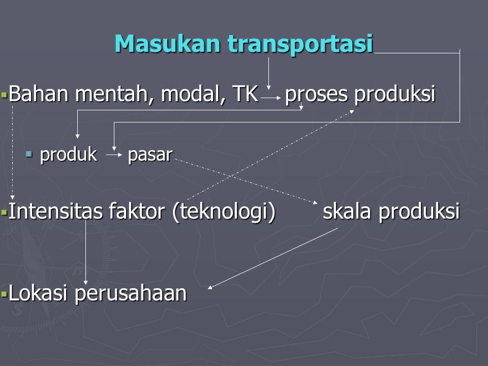 Masukan transportasi  Bahan mentah, modal, TK proses produksi  produk pasar  Intensitas faktor (teknologi) skala produksi  Lokasi perusahaan