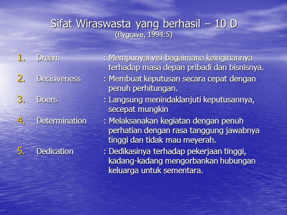 Sifat Wiraswasta yang berhasil – 10 D (Bygrave, 1994:5) 1.