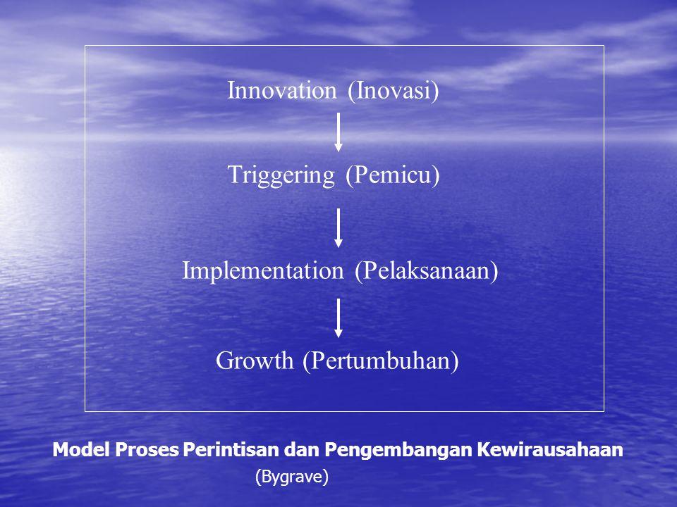 Model Proses Perintisan dan Pengembangan Kewirausahaan (Bygrave) Innovation (Inovasi) Triggering (Pemicu) Implementation (Pelaksanaan) Growth (Pertumbuhan)