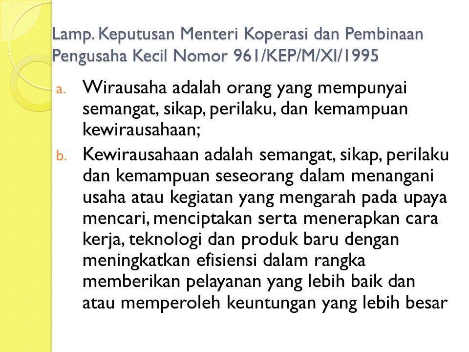 Lamp. Keputusan Menteri Koperasi dan Pembinaan Pengusaha Kecil Nomor 961/KEP/M/XI/1995 a. Wirausaha adalah orang yang mempunyai semangat, sikap, peril