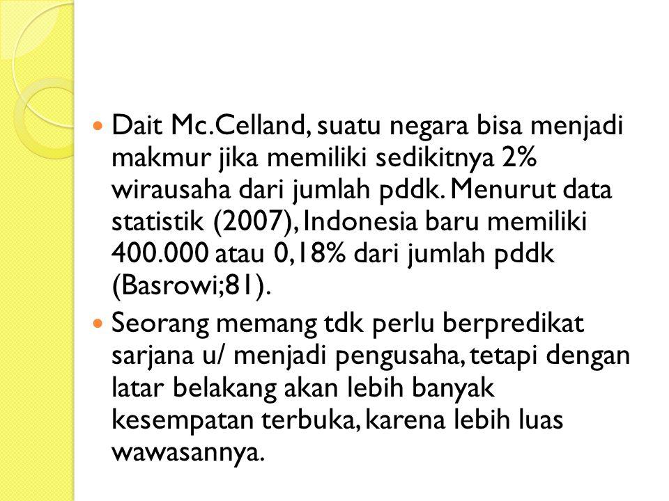 Dait Mc.Celland, suatu negara bisa menjadi makmur jika memiliki sedikitnya 2% wirausaha dari jumlah pddk. Menurut data statistik (2007), Indonesia bar