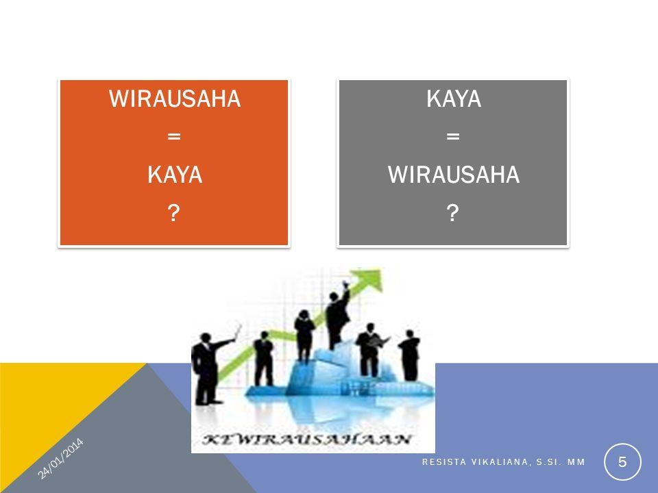 WIRAUSAHA = KAYA .WIRAUSAHA = KAYA . = WIRAUSAHA .