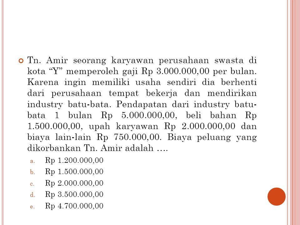 """Tn. Amir seorang karyawan perusahaan swasta di kota """"Y"""" memperoleh gaji Rp 3.000.000,00 per bulan. Karena ingin memiliki usaha sendiri dia berhenti da"""