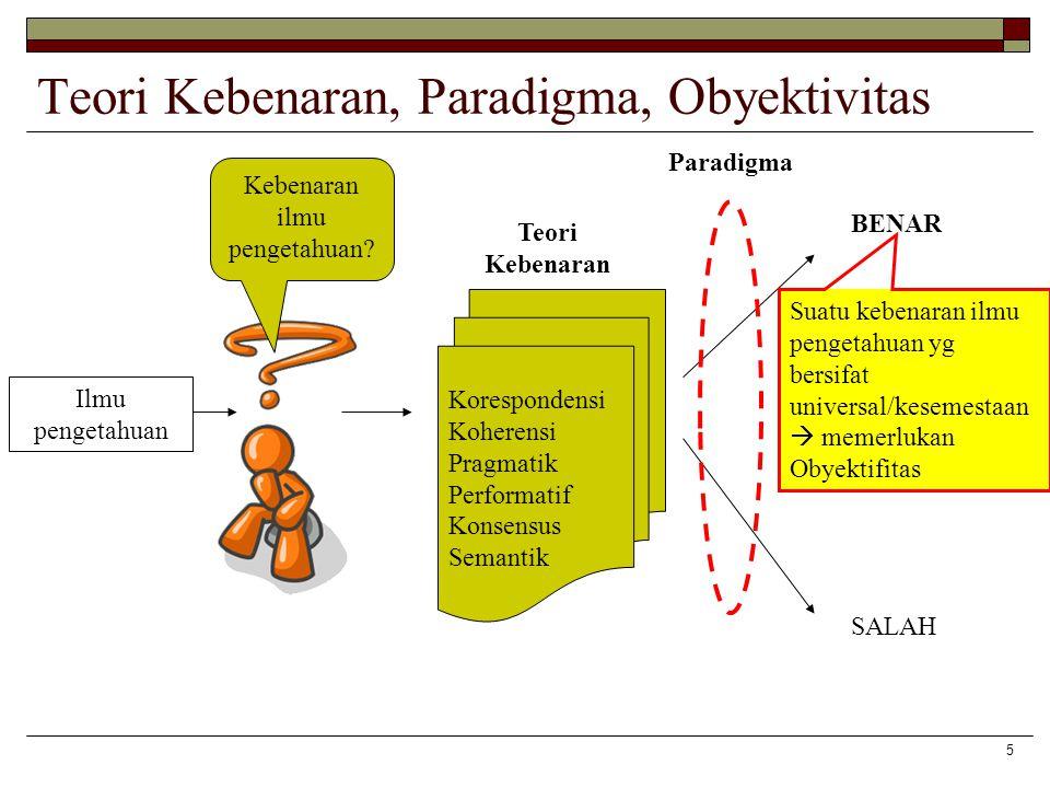 5 Teori Kebenaran, Paradigma, Obyektivitas Korespondensi Koherensi Pragmatik Performatif Konsensus Semantik Ilmu pengetahuan Kebenaran ilmu pengetahua