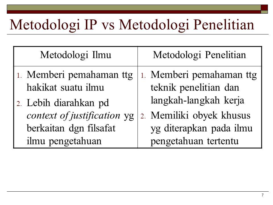 7 Metodologi IP vs Metodologi Penelitian Metodologi IlmuMetodologi Penelitian 1. Memberi pemahaman ttg hakikat suatu ilmu 2. Lebih diarahkan pd contex