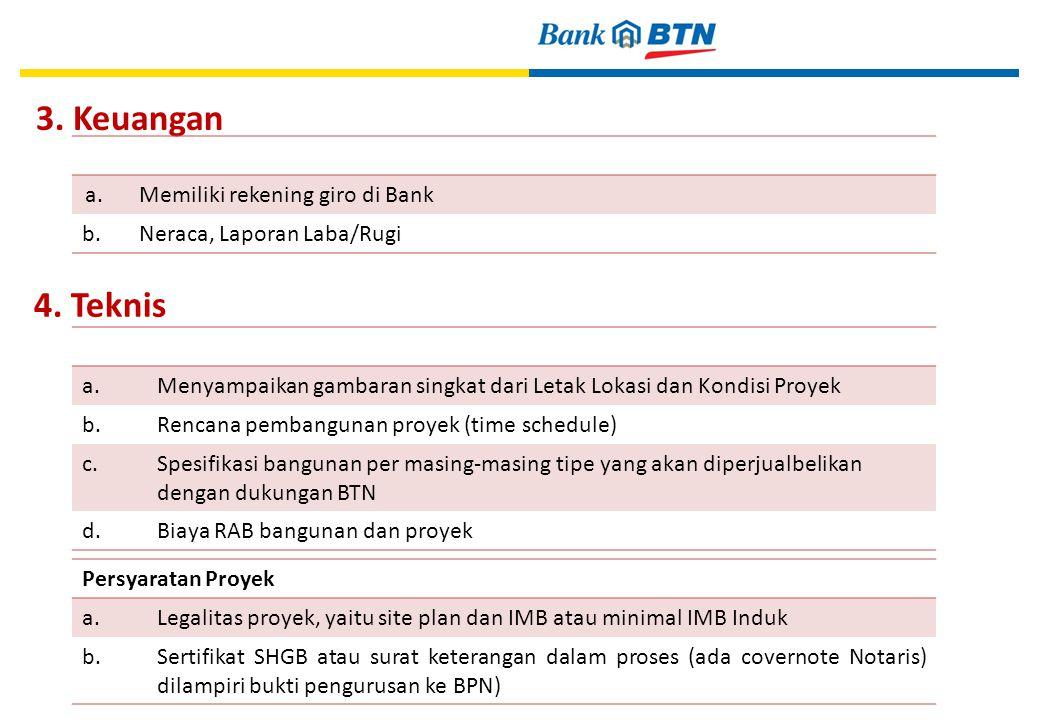 3.Keuangan 22 4. Teknis a.Memiliki rekening giro di Bank b.