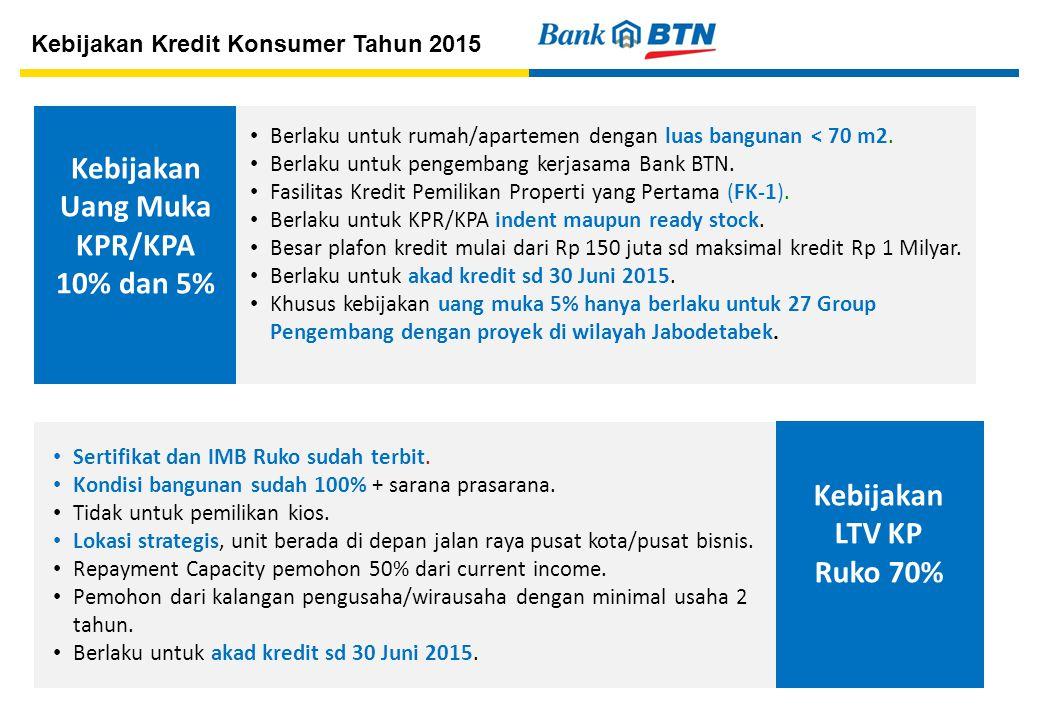 28 Kebijakan Uang Muka KPR/KPA 10% dan 5% Sertifikat dan IMB Ruko sudah terbit.