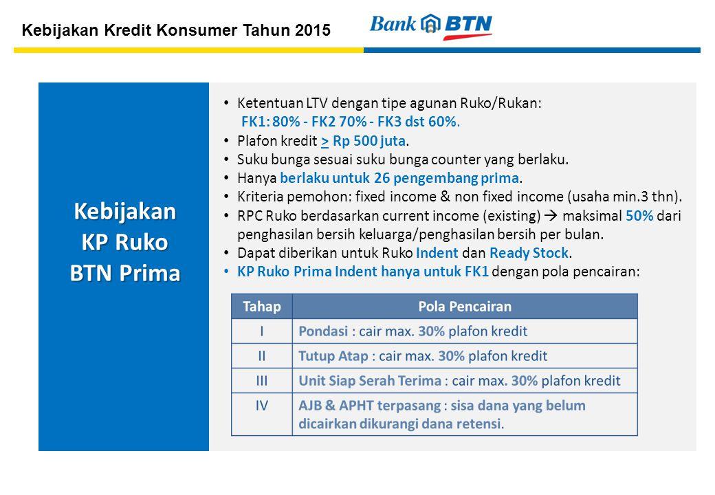 29 Kebijakan KP Ruko BTN Prima Ketentuan LTV dengan tipe agunan Ruko/Rukan: FK1: 80% - FK2 70% - FK3 dst 60%.