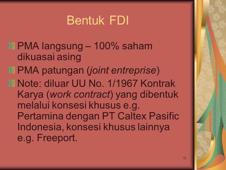 12 Bentuk FDI PMA langsung – 100% saham dikuasai asing PMA patungan (joint entreprise) Note: diluar UU No. 1/1967 Kontrak Karya (work contract) yang d