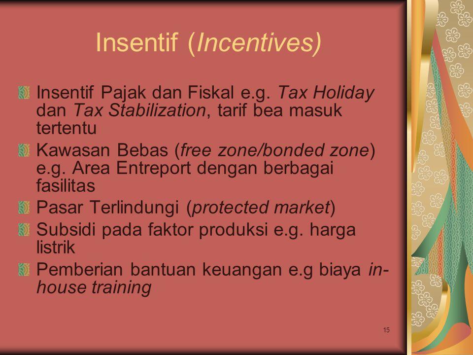 15 Insentif (Incentives) Insentif Pajak dan Fiskal e.g. Tax Holiday dan Tax Stabilization, tarif bea masuk tertentu Kawasan Bebas (free zone/bonded zo