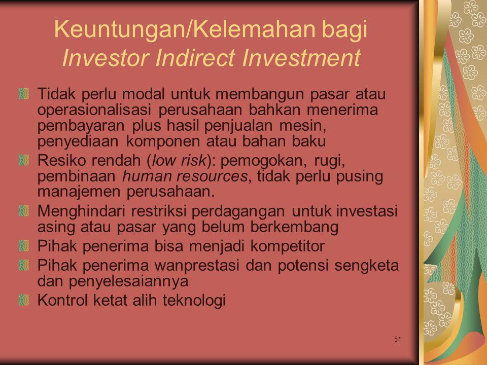 51 Keuntungan/Kelemahan bagi Investor Indirect Investment Tidak perlu modal untuk membangun pasar atau operasionalisasi perusahaan bahkan menerima pem