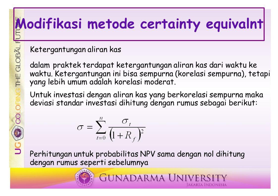 Modifikasi metode certainty equivalnt 2.