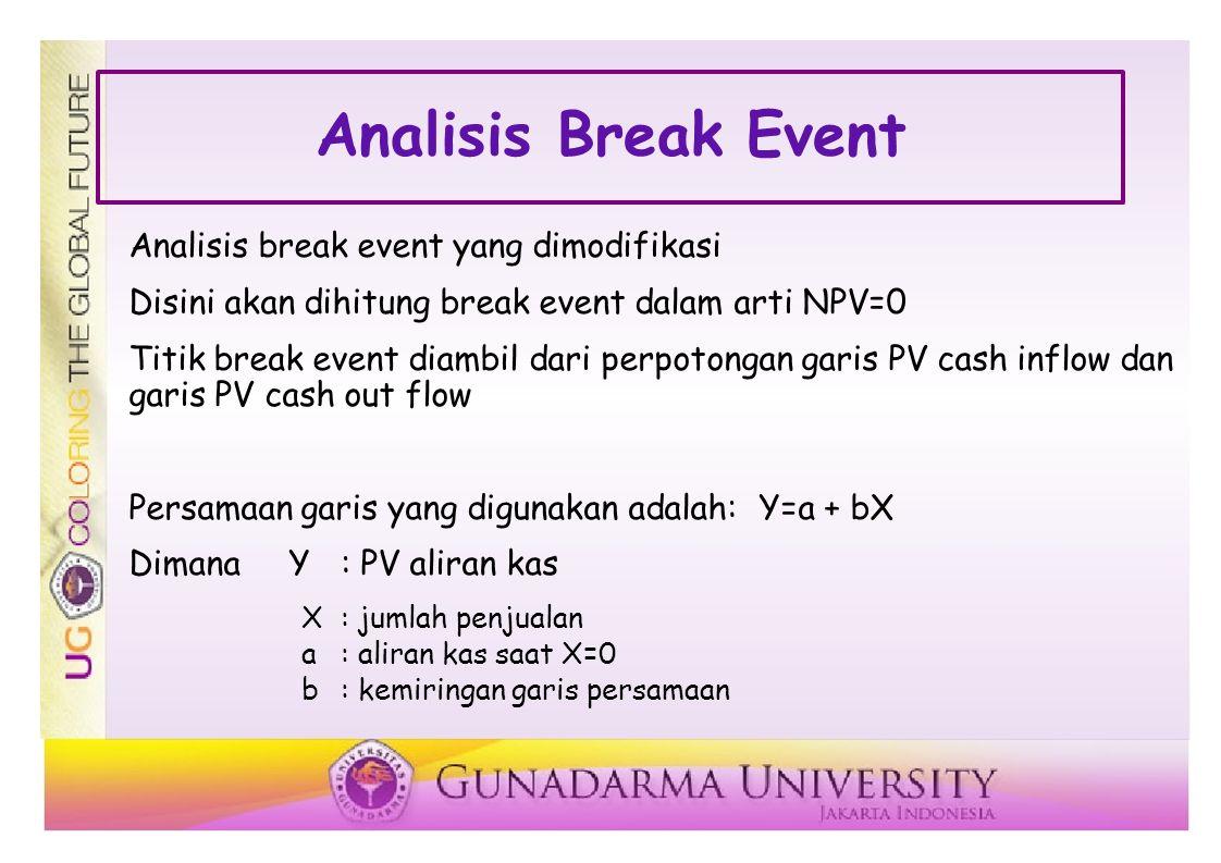 Analisis Break Event Analisis break event yang dimodifikasi Disini akan dihitung break event dalam arti NPV=0 Titik break event diambil dari perpotongan garis PV cash inflow dan garis PV cash out flow Persamaan garis yang digunakan adalah:Y=a + bX DimanaY: PV aliran kas X: jumlah penjualan a: aliran kas saat X=0 b: kemiringan garis persamaan