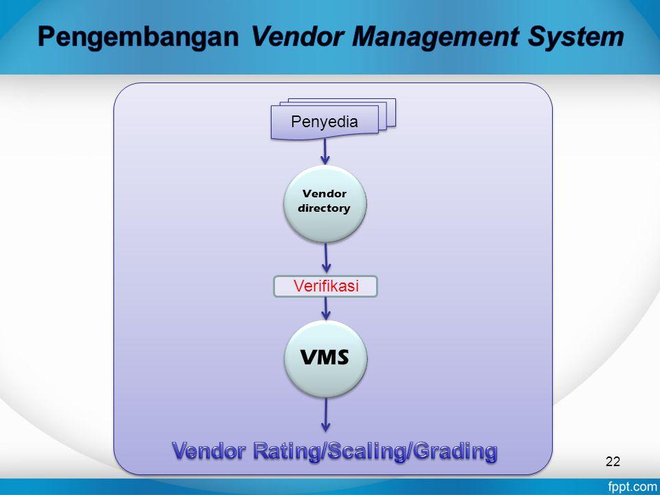 22 Vendor directory Penyedia Verifikasi VMS