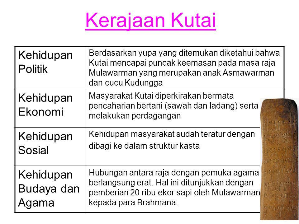 Kerajaan Kutai Kehidupan Politik Berdasarkan yupa yang ditemukan diketahui bahwa Kutai mencapai puncak keemasan pada masa raja Mulawarman yang merupak