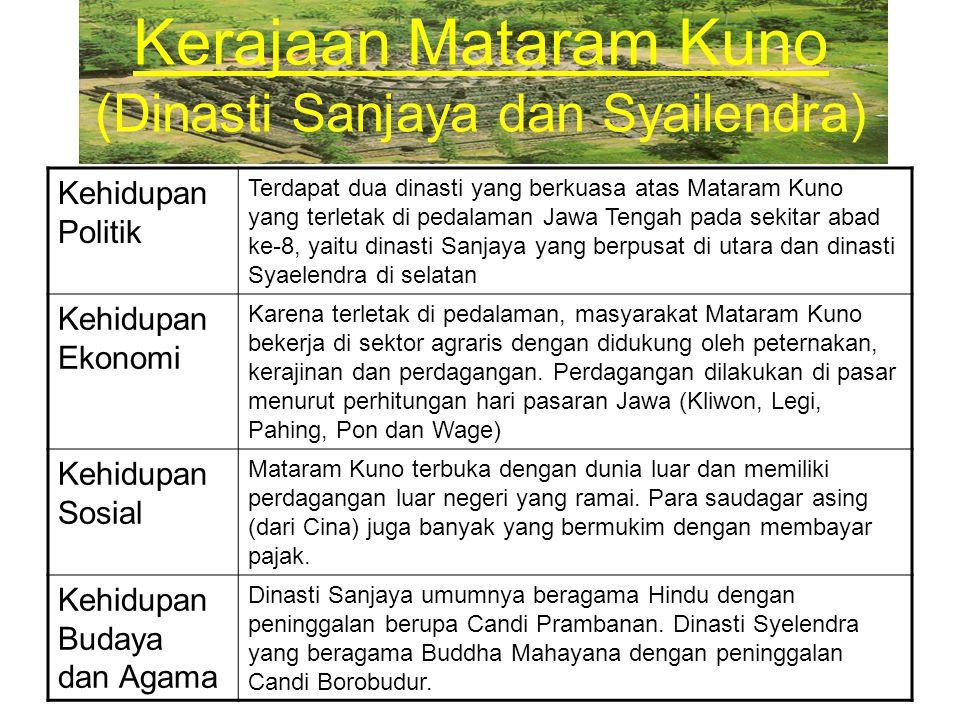 Kerajaan Mataram Kuno (Dinasti Sanjaya dan Syailendra) Kehidupan Politik Terdapat dua dinasti yang berkuasa atas Mataram Kuno yang terletak di pedalam