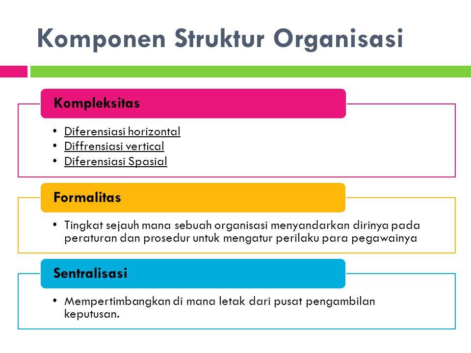 Komponen Struktur Organisasi Diferensiasi horizontal Diffrensiasi vertical Diferensiasi Spasial Kompleksitas Tingkat sejauh mana sebuah organisasi men