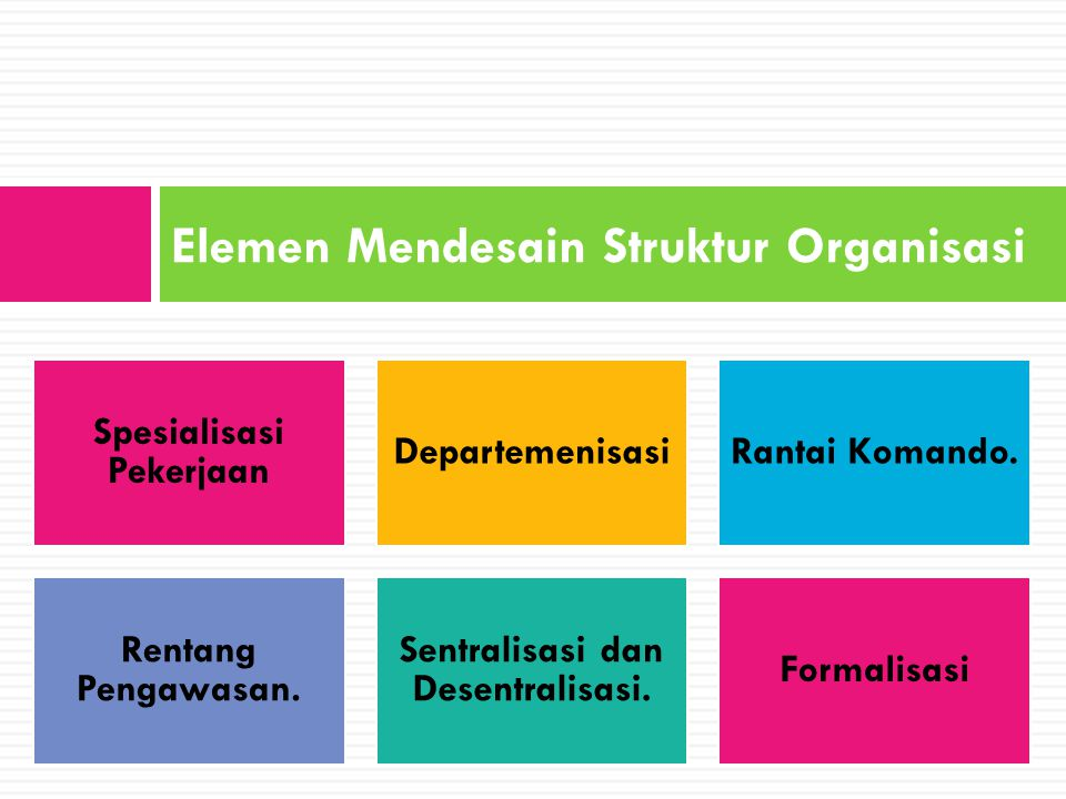 Elemen Mendesain Struktur Organisasi Spesialisasi Pekerjaan DepartemenisasiRantai Komando. Rentang Pengawasan. Sentralisasi dan Desentralisasi. Formal