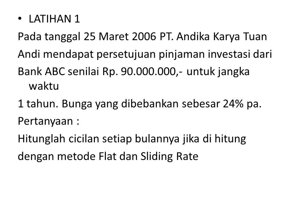 LATIHAN 1 Pada tanggal 25 Maret 2006 PT. Andika Karya Tuan Andi mendapat persetujuan pinjaman investasi dari Bank ABC senilai Rp. 90.000.000,- untuk j