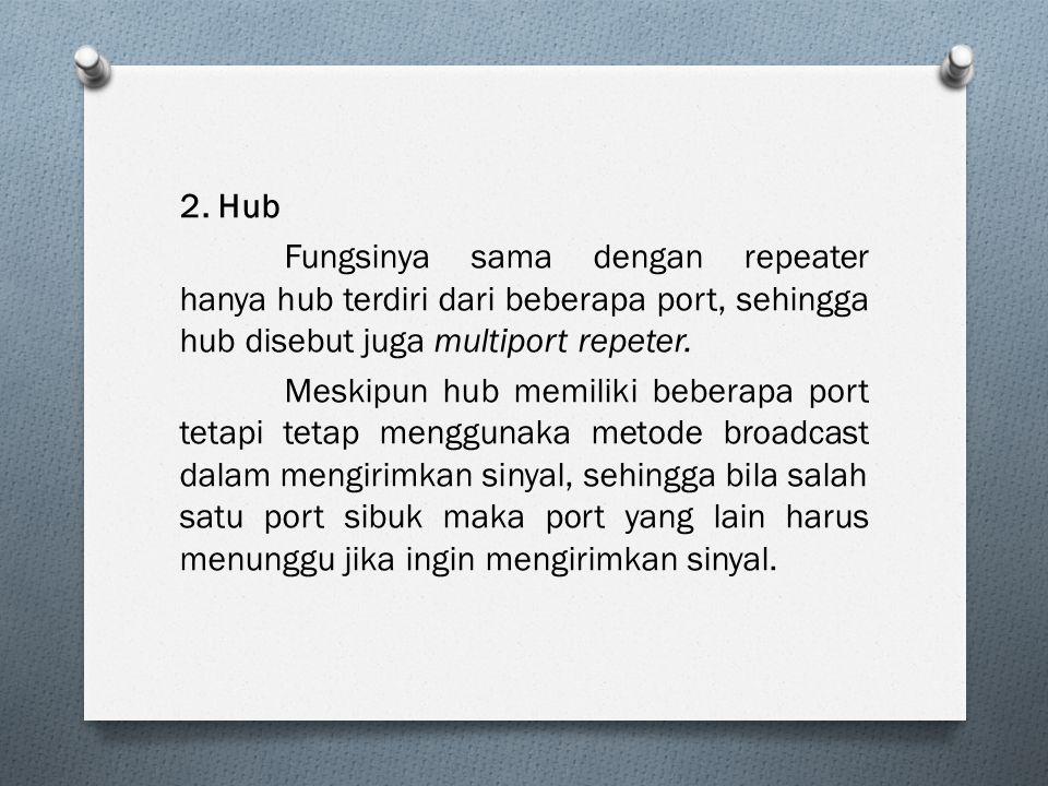 2. Hub Fungsinya sama dengan repeater hanya hub terdiri dari beberapa port, sehingga hub disebut juga multiport repeter. Meskipun hub memiliki beberap