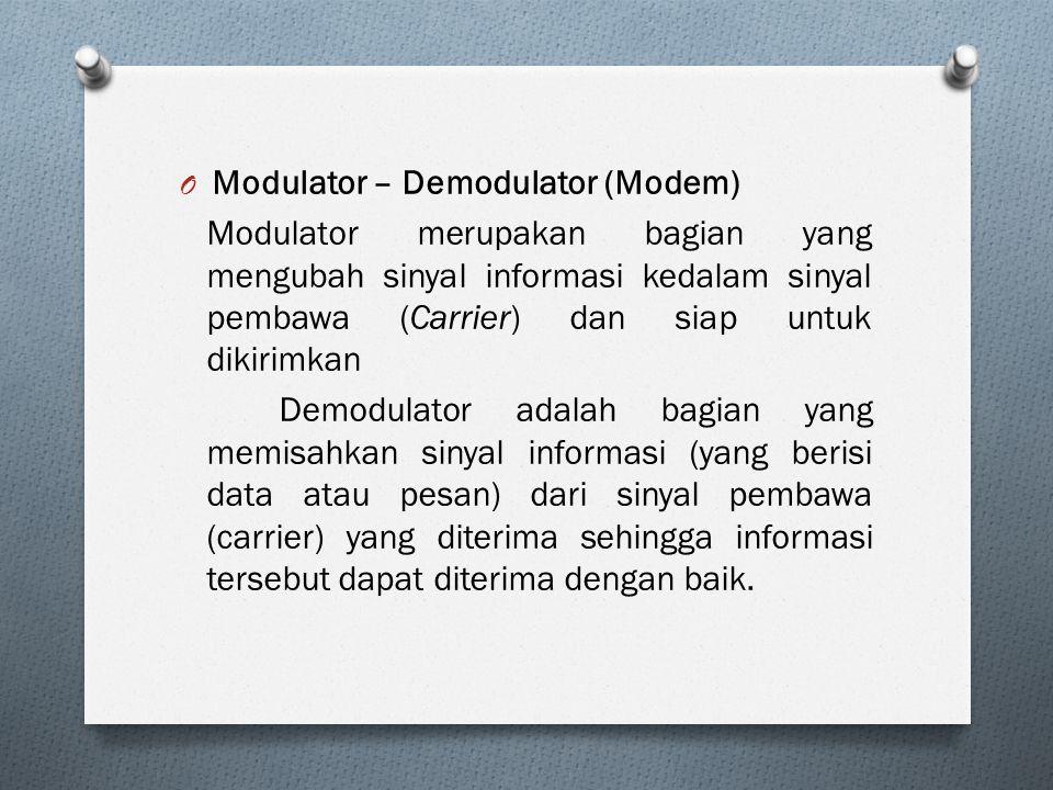 O Modulator – Demodulator (Modem) Modulator merupakan bagian yang mengubah sinyal informasi kedalam sinyal pembawa (Carrier) dan siap untuk dikirimkan