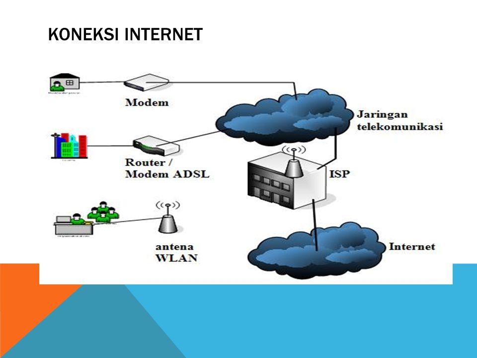 2. Sejarah.. 1977 ARPANET Menghubungkan lebih dari 100 mainframe 1988 INTERNET Menghubungkan lebih dari 4 juta host komputer 1994 Situs internet telah